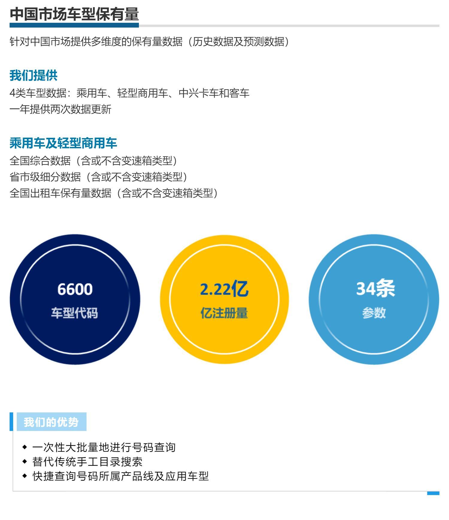 中国市场保有量_壹伴长图1 (1)