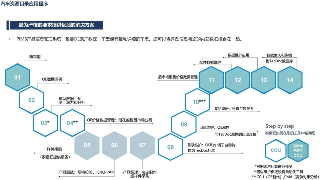 ccu1 中文