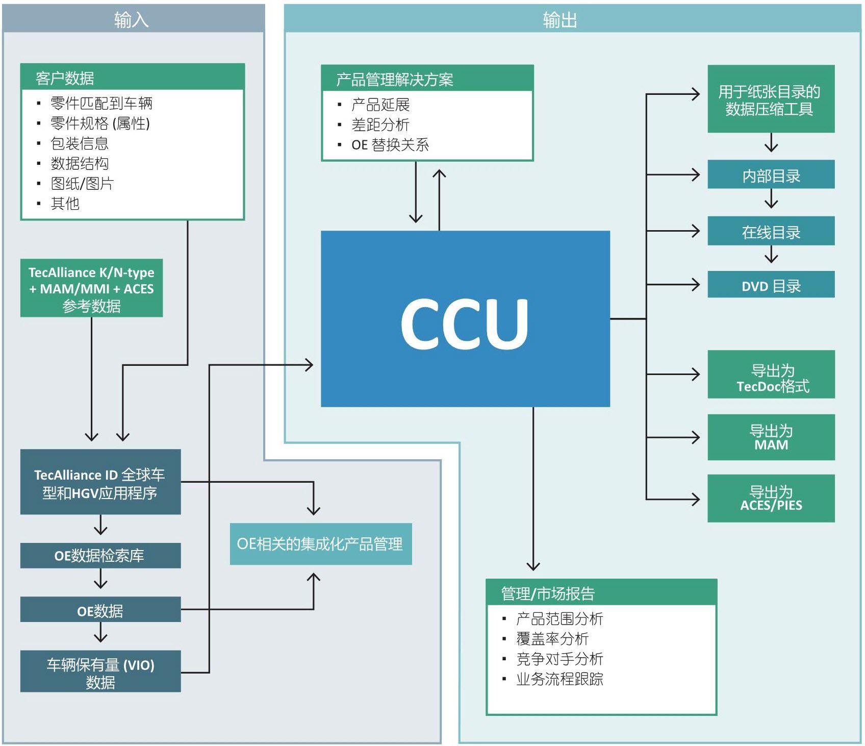 产品信息管理工具单页中英文版_1